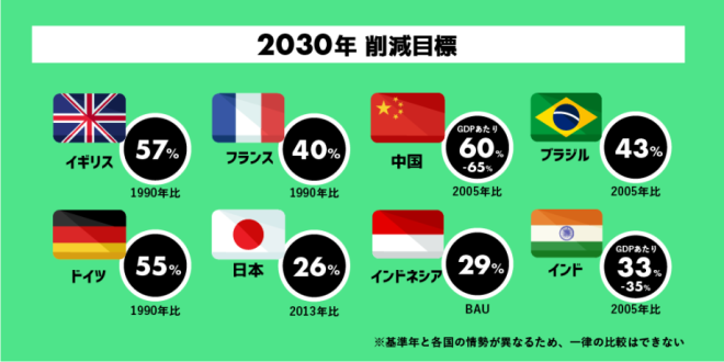 japan_ndc